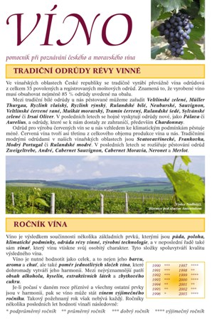 VINO_pomocnik pri poznavani ceskeho a moravskeho vina