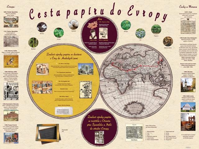Mapa Papiru
